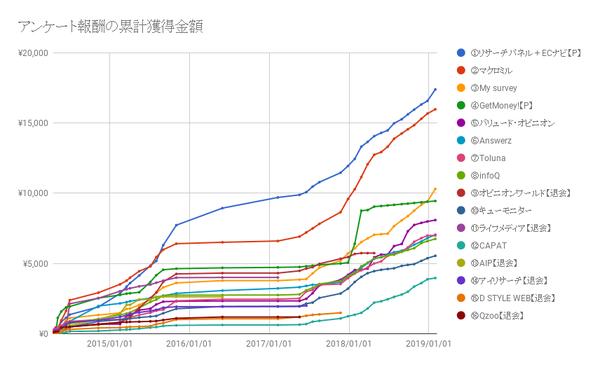 chart201901