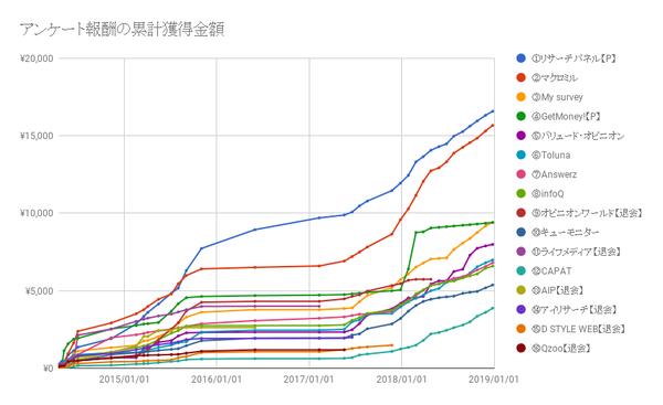 chart201812
