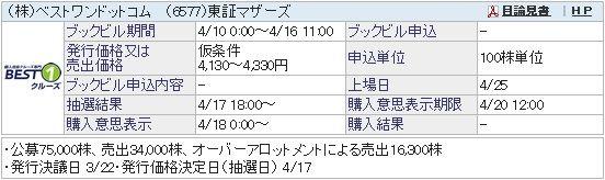 IPO-23-6577-仮 ベストワンドットコム