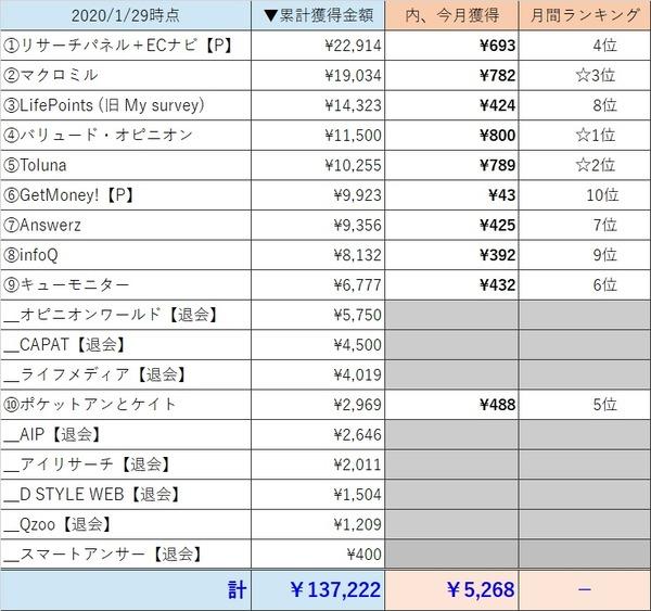 アンケート成果表202001-1