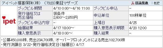 IPO-22-7323-仮 アイペット損害保険