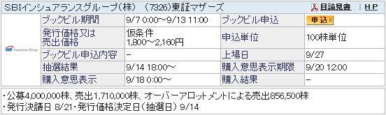 IPO-62-7326-仮 SBIインシュアランスグループ