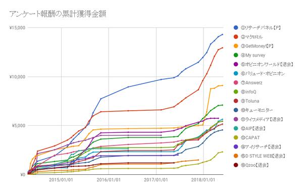 chart201805