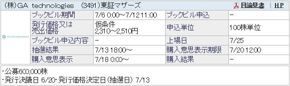 IPO-44-3491-仮 GA technologies