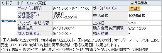 IPO-64-3612-仮 ワールド