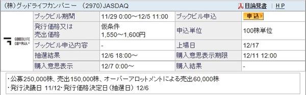 IPO-82-2970-仮 グッドライフカンパニー