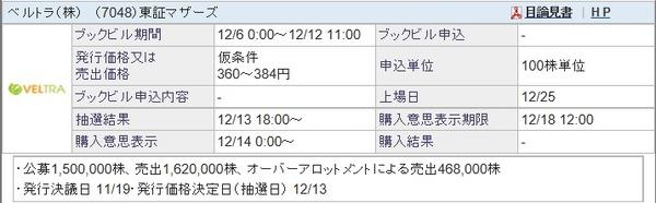 IPO-94-7048-仮 ベルトラ