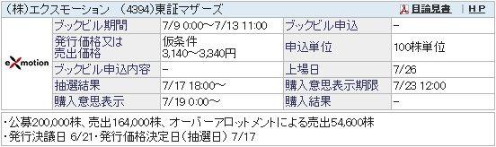 IPO-46-4394-仮 エクスモーション