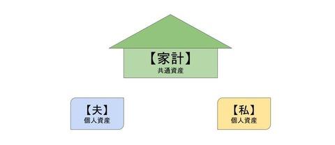 家計図-1