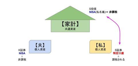 NISA変更-1
