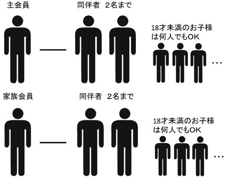 how-many-people