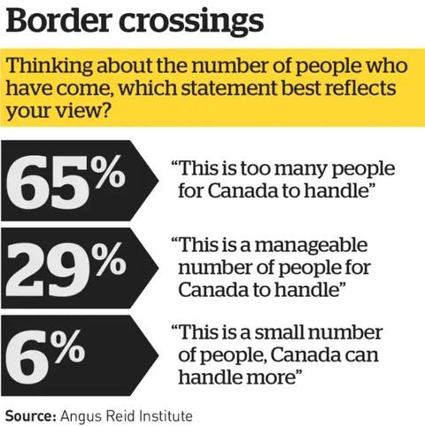 Border AUG042018 01