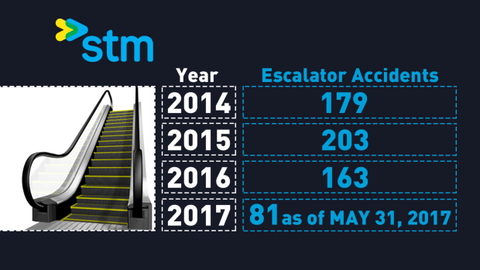 Escalator OCT262017 02