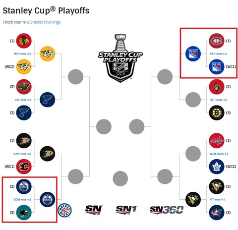 STANLEYCUP APR232017 02