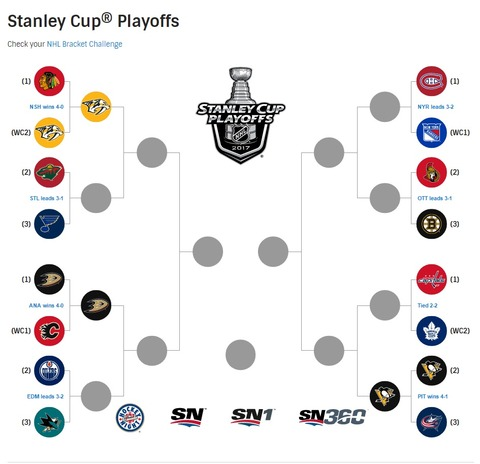 StanleyCup Palyoff APR212017 01