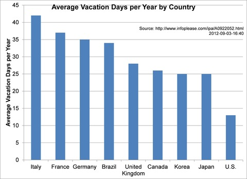 vacation-days-by-country11