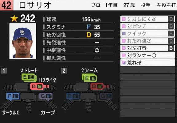 『プロスピ2021』が発売! 気になる中日ドラゴンズ投手陣の能力は…?(7月8日配信選手データ)