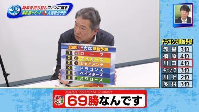 川口和久さん「ドラゴンズって昨年何勝したか知っていますか?」