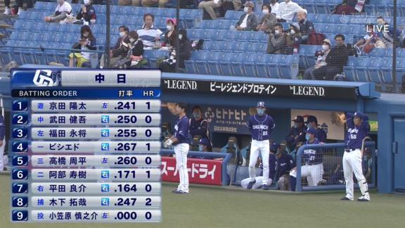 中日・大島洋平選手の試合欠場理由を与田監督が明かす…「背中の張り」