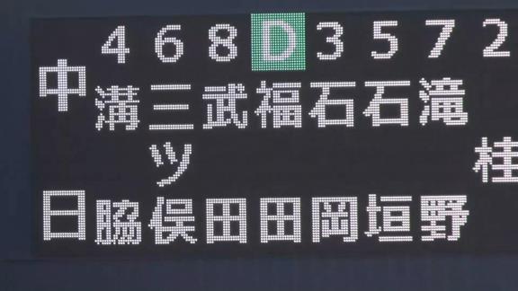 中日・福田永将、ファームで実戦復帰! いきなり快音!2打数2安打!「何も問題なく、不安もなくプレーすることができました」