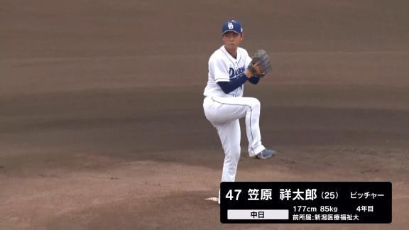 中日・笠原祥太郎、5回自責0ピッチングで1軍昇格へ猛アピール!「ストレートの感じがだいぶ良くなってきている」【投球結果】
