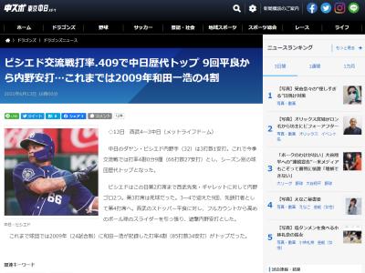 中日・ビシエド、交流戦打率で中日球団歴代トップになる