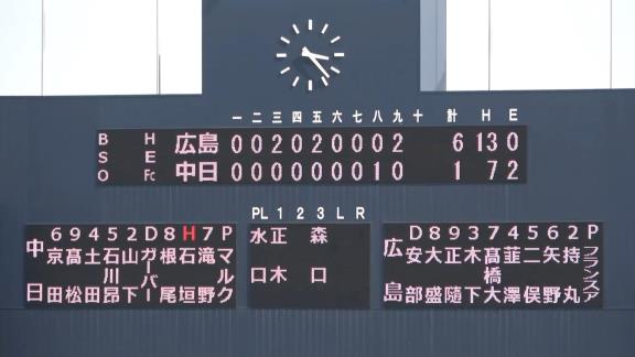 6月15日(火) ファーム公式戦「中日vs.広島」【試合結果、打席結果】 中日2軍、1-6で敗戦… 実績豊富なリリーフ陣が好投を見せる