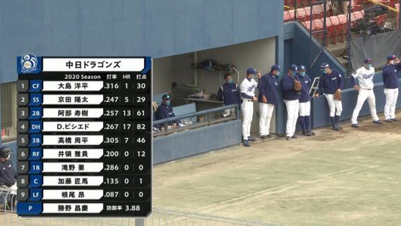 中日・高橋周平、快音連発! あと少しで2本塁打の当たり!?「1打席目もいい形でしっかり打てましたし、継続してやっていきたいです」【打席結果】
