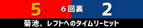 7月12日(月) セ・リーグ公式戦「広島vs.中日」【試合結果、打席結果】 中日、2-6で敗戦… 先制するも直後に逆転を許し連勝は3でストップ…