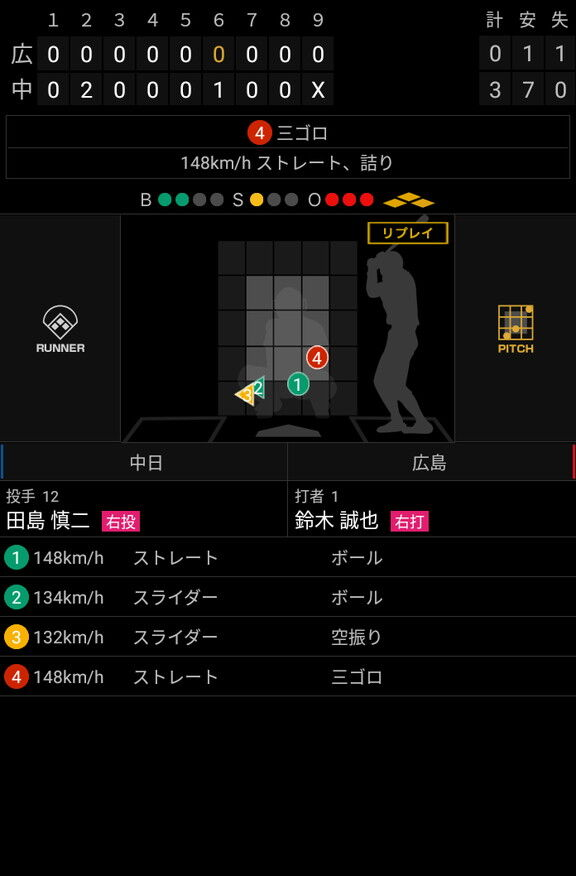 中日・田島慎二vs.日本の4番…絶体絶命のピンチで見せた最高の火消しピッチング!!!