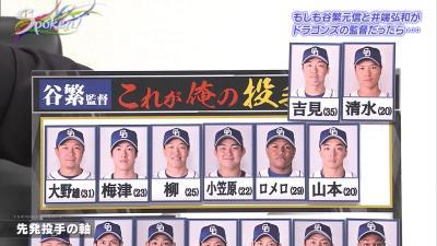 谷繁元信さん「大野雄大はキャッチボールが下手くそなんですよ、本当に」