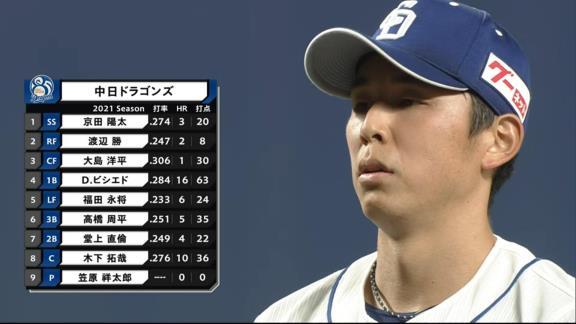 中日・笠原祥太郎投手、打席に向かう際にヘルメットを忘れてしまう