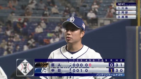 中日・与田監督「松葉はオープン戦から好調とは言えなかったんだが、今日はいい形で投げてくれたと思う」