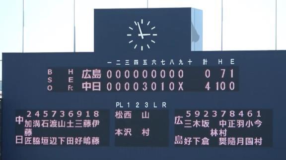 3月23日(火) ファーム公式戦「中日vs.広島」【試合結果、打席結果】 中日2軍、エースの快投もあり4-0で完封勝利!!!