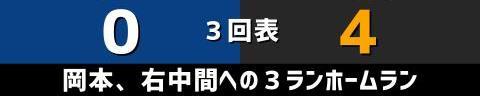 5月22日(土) セ・リーグ公式戦「中日vs.巨人」【試合結果、打席結果】 中日、4-5で敗戦… 終盤に追い上げを見せるがあと一歩及ばず