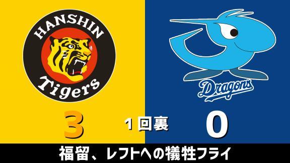 7月19日(日) セ・リーグ公式戦「阪神vs.中日」 スコア速報