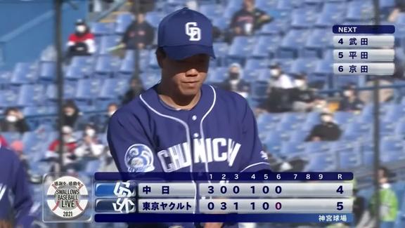 中日・与田監督、柳裕也投手の投球に…「主力相手に逃げたような投球はチームの士気が下がる」