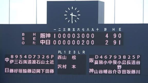 3月27日(土) ファーム公式戦「中日vs.阪神」【試合結果、打席結果】 中日2軍、2-4で敗戦…連勝は5でストップ