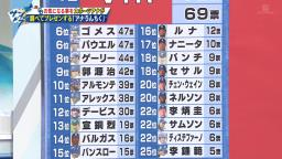 川上憲伸さんのMLB挑戦最終年、マイナーリーグでサンタクロースみたいなおじいちゃんが話しかけてきて…「僕はドラゴンズで野球していた。ホシーノサン、ウノサン」