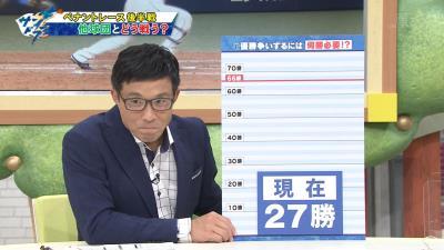 赤星憲広さんが分析! 中日ドラゴンズ浮上へ、今後セ・リーグ他球団に何勝すればいい…?