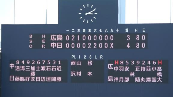 3月24日(水) ファーム公式戦「中日vs.広島」【試合結果、打席結果】 中日2軍、4-3で勝利!これで3連勝に!!!