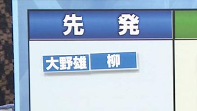 中日・与田監督が先発投手陣に期待するものとは?「先発が投げないとリリーフがパンクしちゃいますからね」