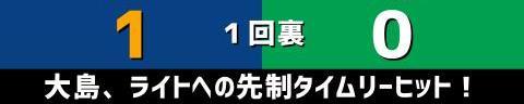 9月13日(月) セ・リーグ公式戦「中日vs.ヤクルト」【試合結果、打席結果】 中日、1-0で勝利! 見事なスミ1完封リレー!これでチームは4連勝に!!!