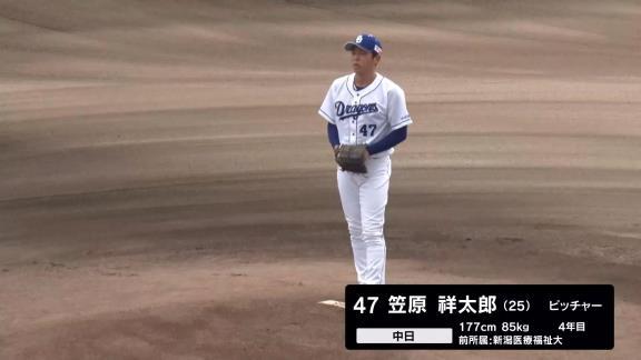 中日・笠原祥太郎、ファームで8回途中3失点と粘投し1軍昇格へアピール!「結果を残し続けていつ呼ばれてもいいように準備をしておきたい」【投球結果】