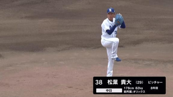 中日・松葉貴大、ファーム練習試合で5回1安打6奪三振の快投!「何かあったときに1番に呼んでもらえるよう結果を出し続けるだけです」【投球結果】