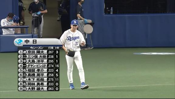 中日・大野雄大投手「チーム内では不評っすね(笑)」