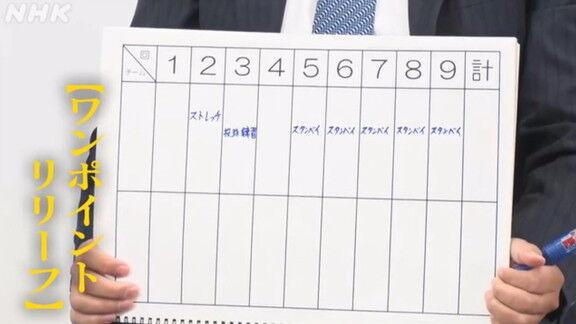 1月16日放送 球辞苑「ワンポイントリリーフ」