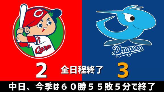11月11日(水) セ・リーグ最終戦「広島vs.中日」 スコア速報