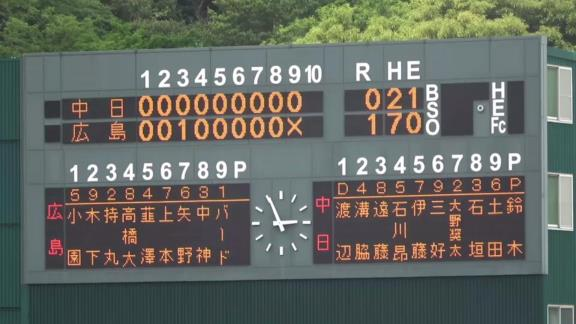 6月2日(水) ファーム公式戦「広島vs.中日」【試合結果、打席結果】 中日2軍、0-1で敗戦… ドラフト1位・高橋宏斗が7回1失点の好投も打線が援護できず…