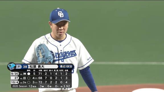 中日・松葉貴大、勝ち星付かずも5回無失点の好投を見せる!「先発として最低限の仕事ができたと思います」 バットでも貢献、2打数2安打!【投球結果】